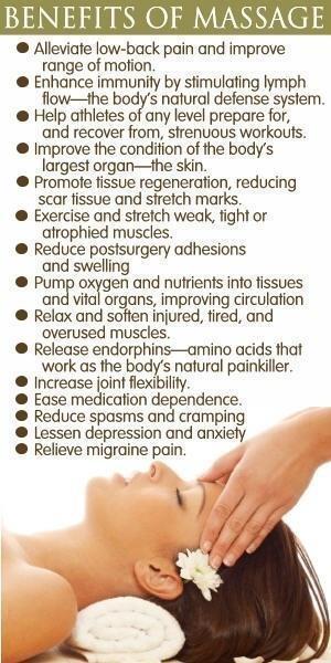 Preventative Maintenance Massage Package of 4