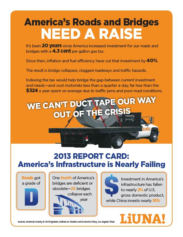 America's Roads and Bridges Need a Raise