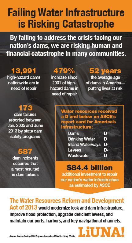 Dams Infographic.jpg